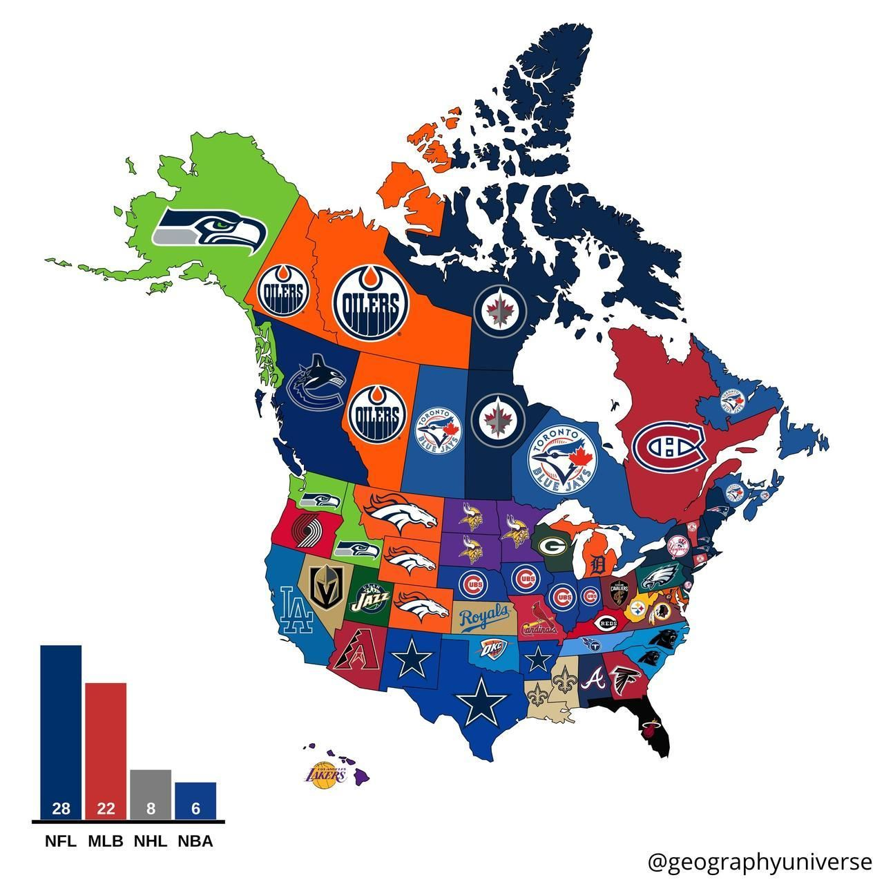 Most Popular Professional Sports Teams In Every State Province
