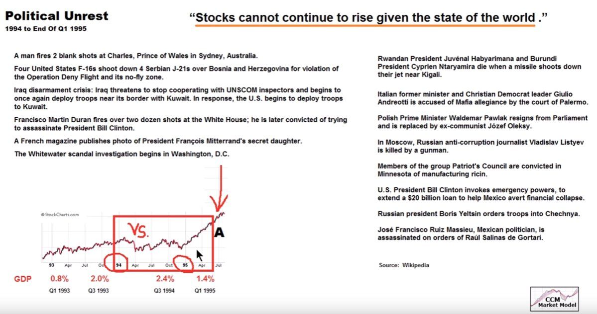 L-t returns for different asset classes Stocks Pinterest - new blueprint wealth australia