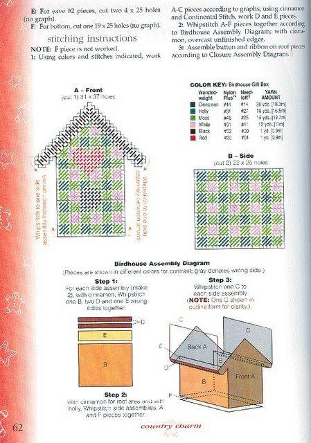 Birdhouse Gift Box 2/3