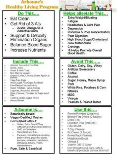 Arbonne 30 Days To Healthy Living Cheat Sheet Aarbone In