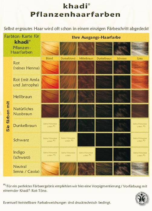 Haarfarbentabelle Png 503 700 Pixel Henna Hair Henna Hair Dyes Henna Hair Color