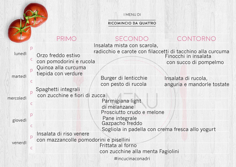 Come Organizzare I Pasti Settimanali menu settimana le di giugno. come organizzare le cotture