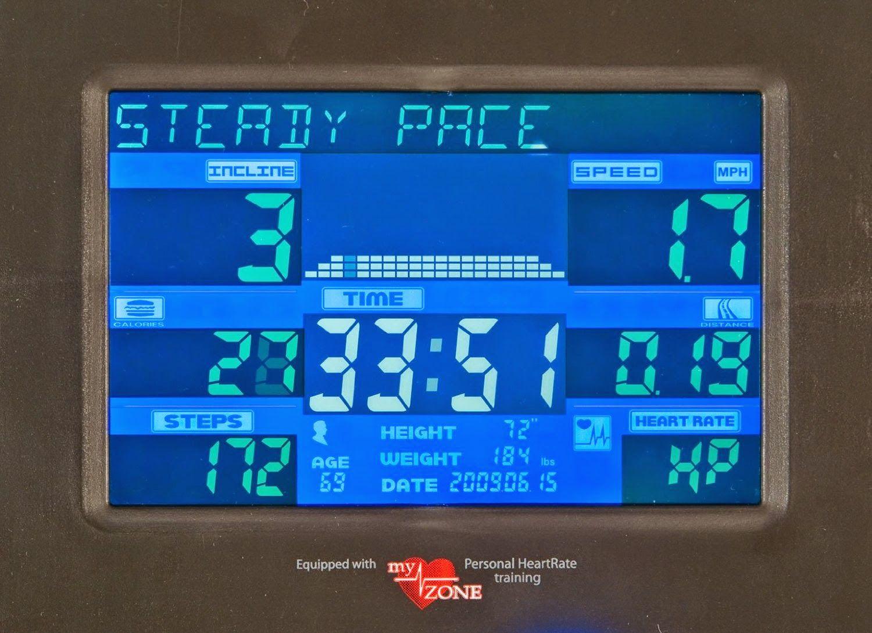 Lifespan Fitness Tr4000i Treadmill Review Best Cheap Treadmill For Sale Treadmill Reviews Folding Treadmill Treadmills For Sale