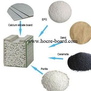 Calcium Silicate Sandwich Eps Cement Precast Lightweight Concrete Wall Panel Cement Panels Concrete Wall Panels Fiber Cement
