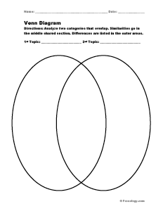 Large Venn Diagram | Graphic Organisers | Pinterest