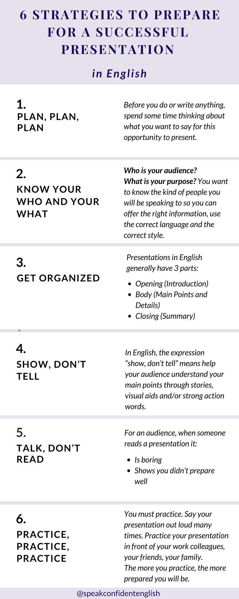 Professional English. Some easy to follow steps on how to prepare