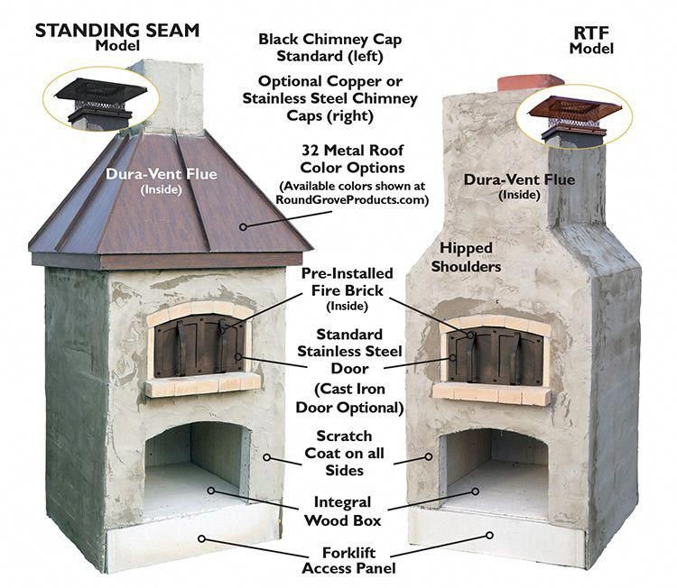 Compact Pizza Ovens For Home Kitchens And Backyards Outdoor