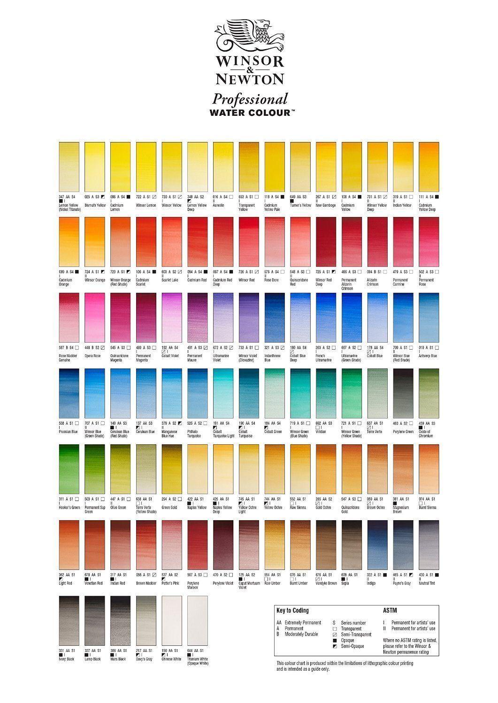 Aquarelle Quel Materiel Pour Debuter Nuancier Peinture