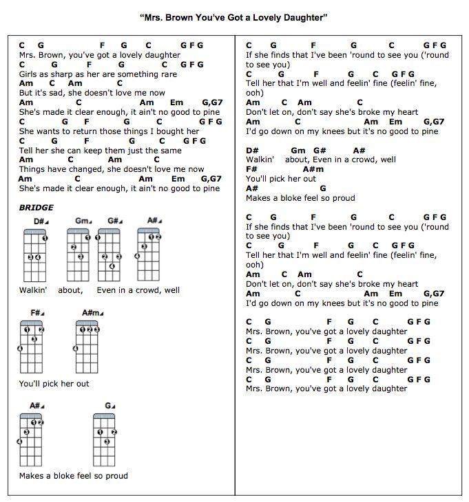 E5 Chord Gitar: Mrs. Brown You've Got A Lovely Daughter Ukulele Chords
