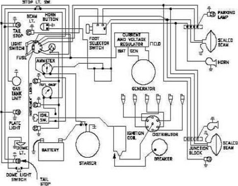 sample starter circuit automotive wire diagram