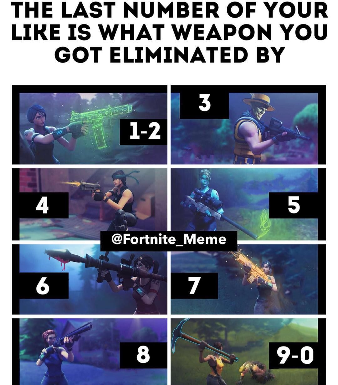 What did you get eliminated by tag your friends follow us