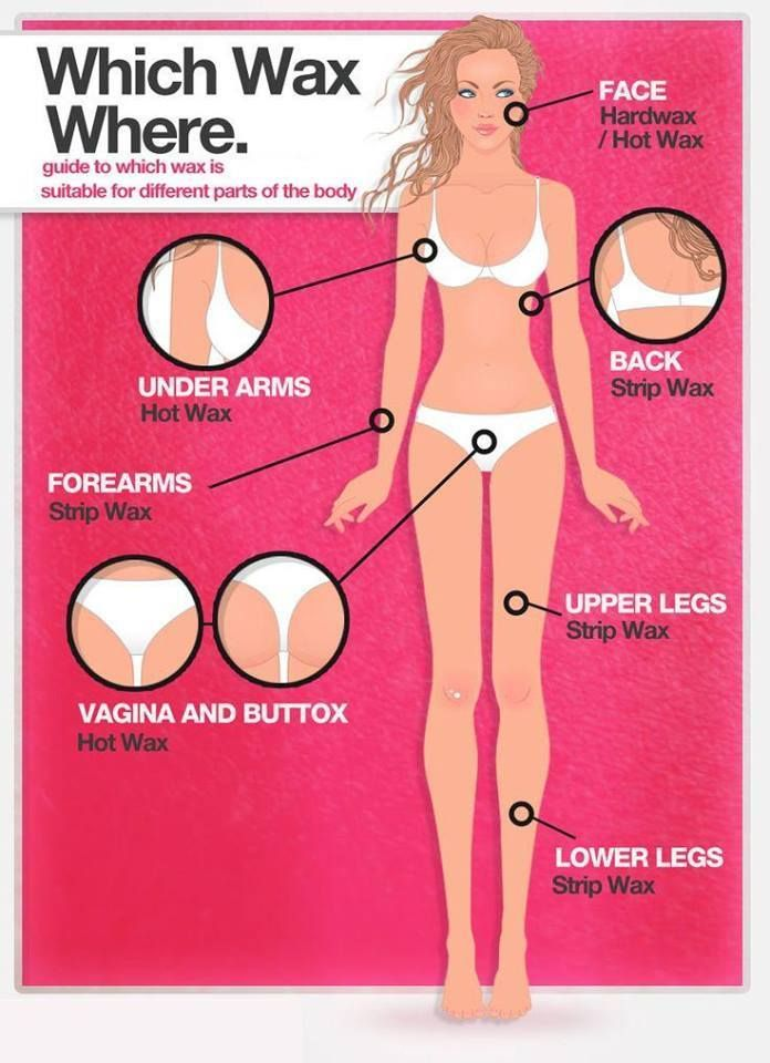 Different types of body waxing