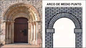 Arco De Medio Punto Es Un Tipo De Arco Que En El Intradós Tiene La Forma De Un Semicírculo Es El Elemento Princi Tipos De Arcos Intrados Arquitectura Romana