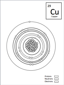 Atom coloring sheets #atom #chemistry #education #science