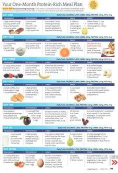 8hr diet meal plan picture 5