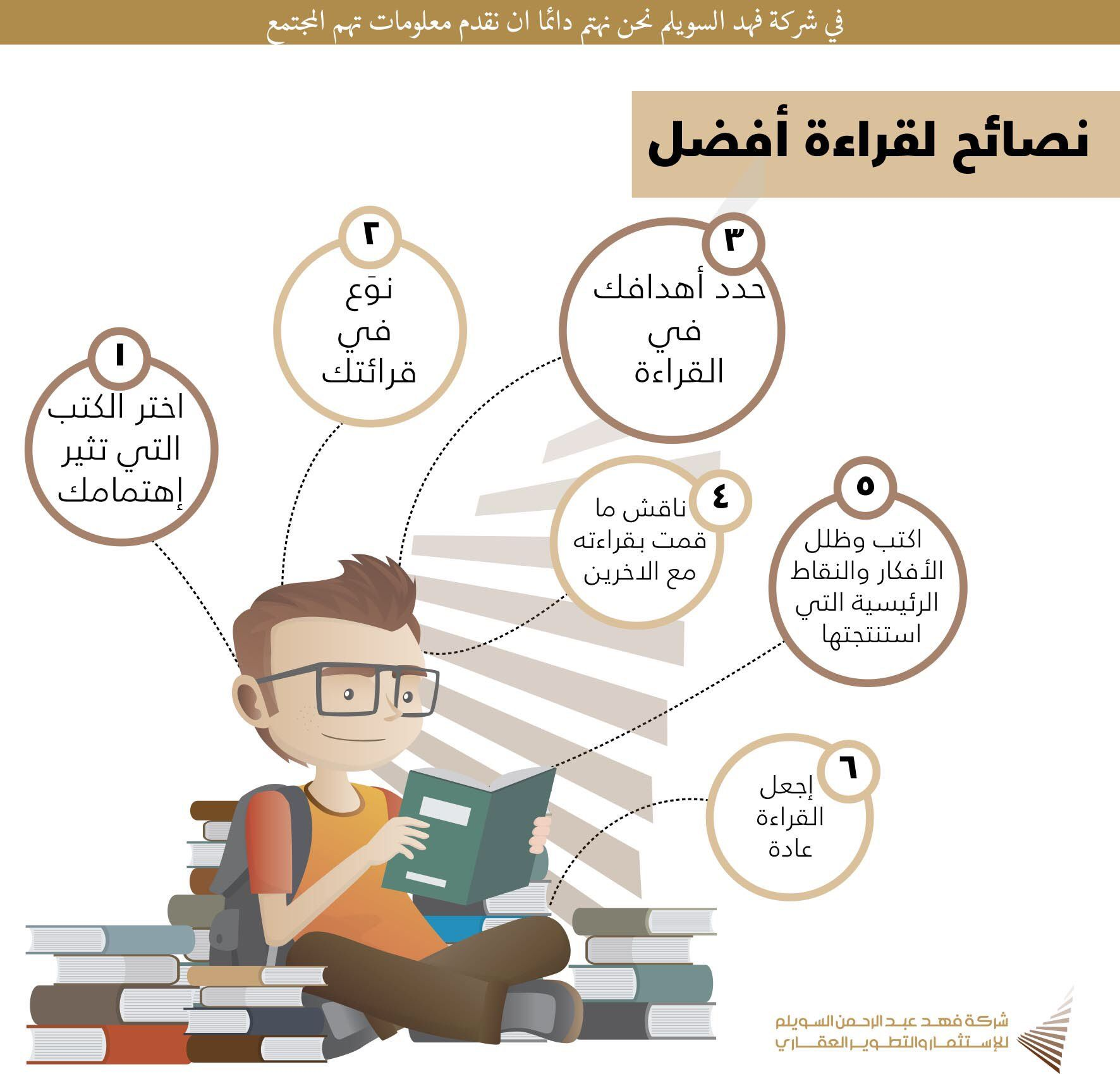 Pin By Khaled1000 On تطوير الذات Reading Projects Writing A Book Book Reader