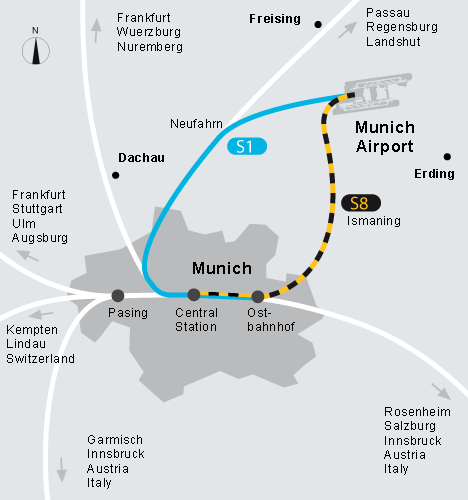 This is how you will take the train to the center of Munich Your