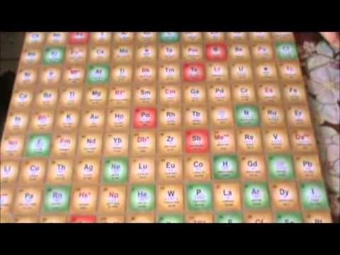 Juego picktureca de la tabla periodica jugando aprendo ciencia juego picktureca de la tabla periodica urtaz Images