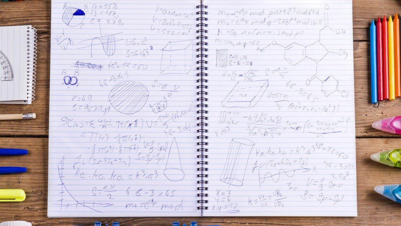 The ADHD Homework System We Swear By Education ️ Adhd