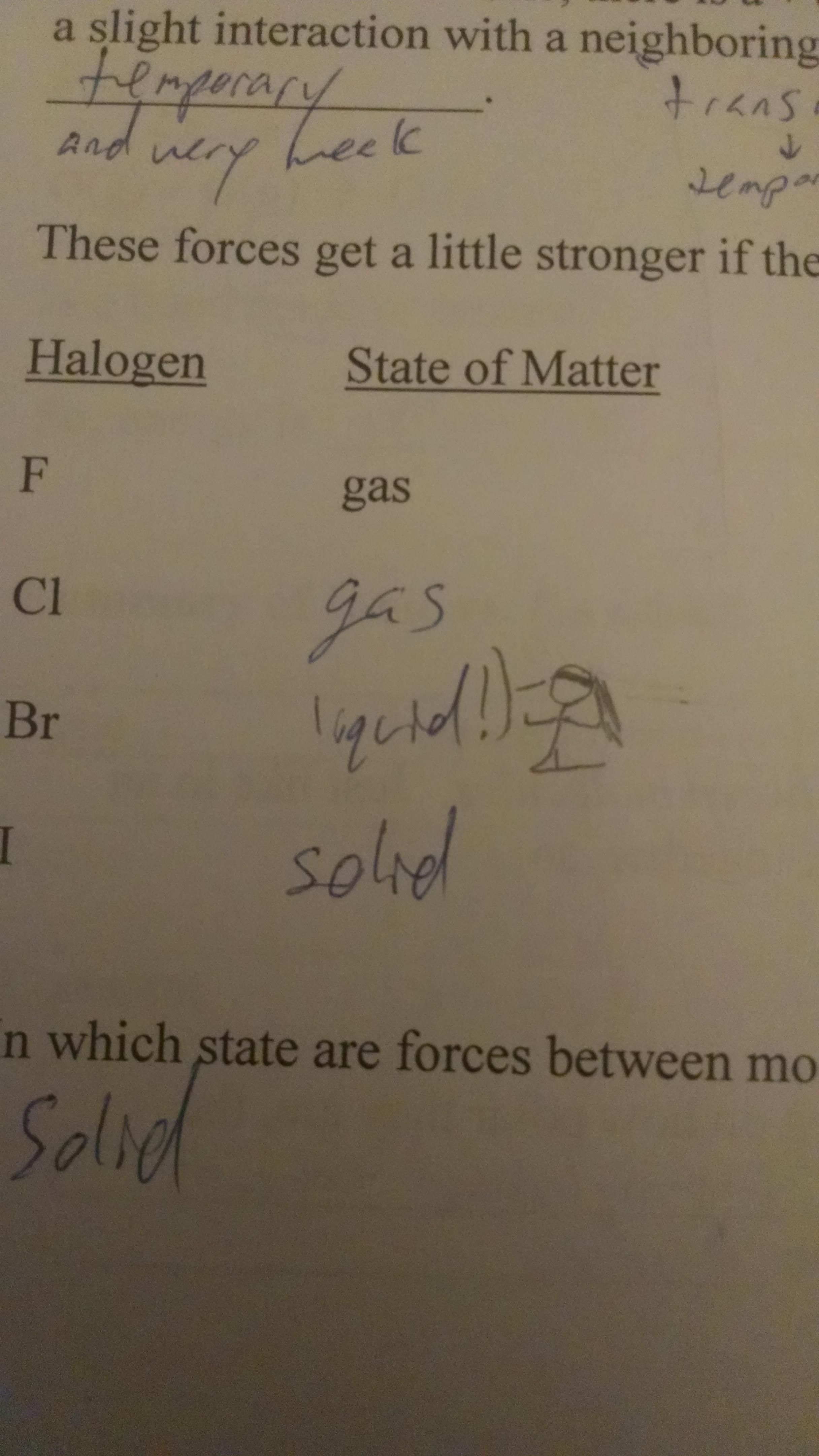 Chemistry has become a lot more entertaining #MetalGearSolid #mgs