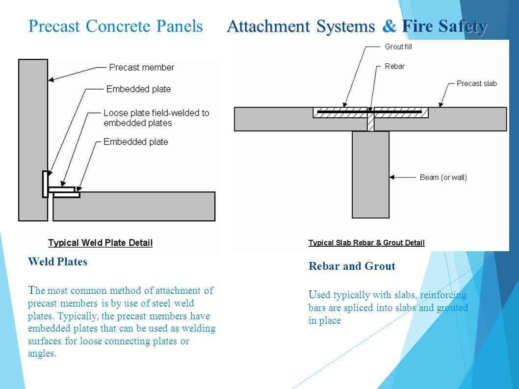 Precast Concrete Panels Attachment Systems Fire Safety Jpg 1058 793 Precast Concrete Panels Precast Concrete Concrete Panel