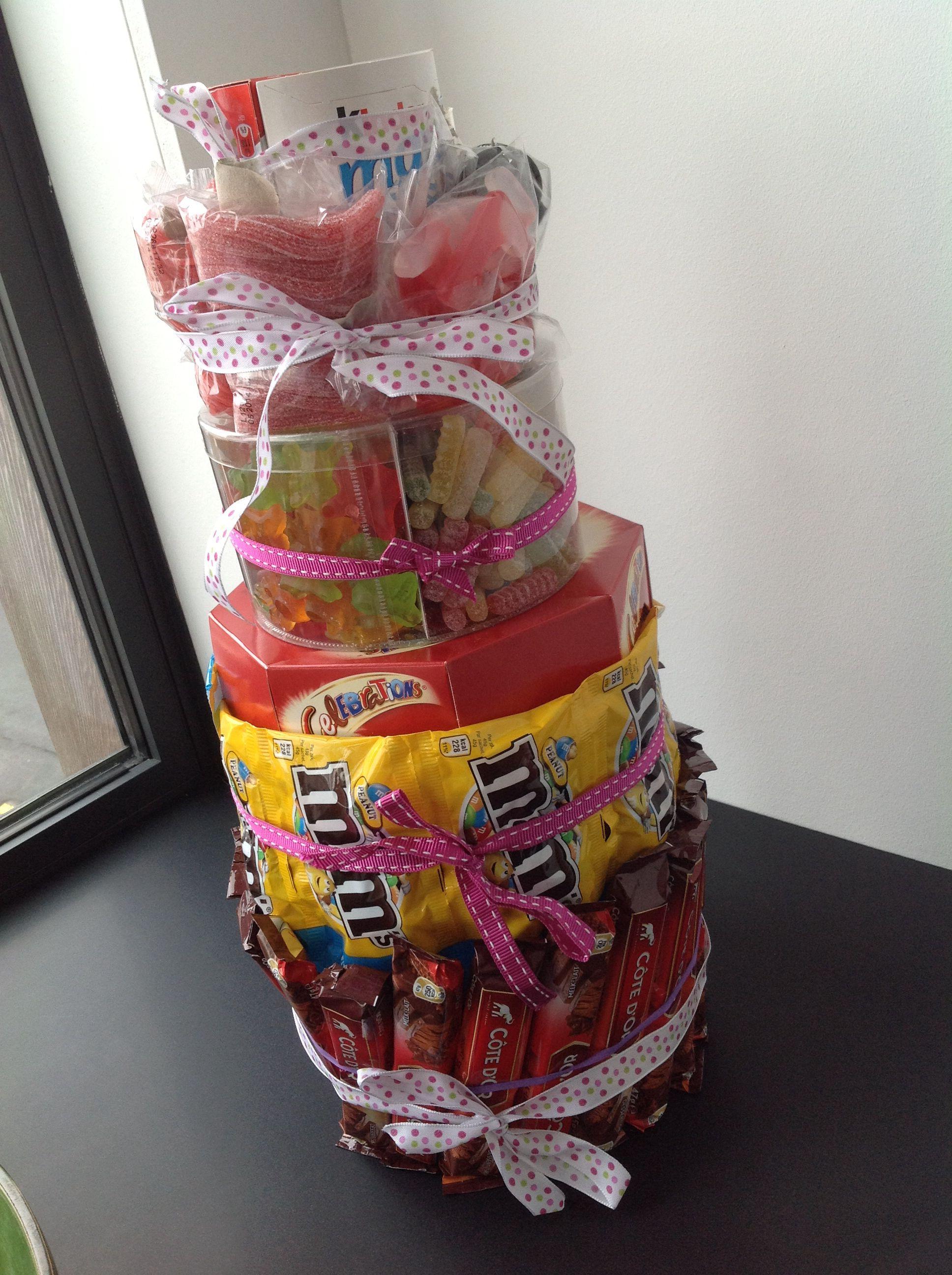 Birthday gift for my husband gift ideas pinterest