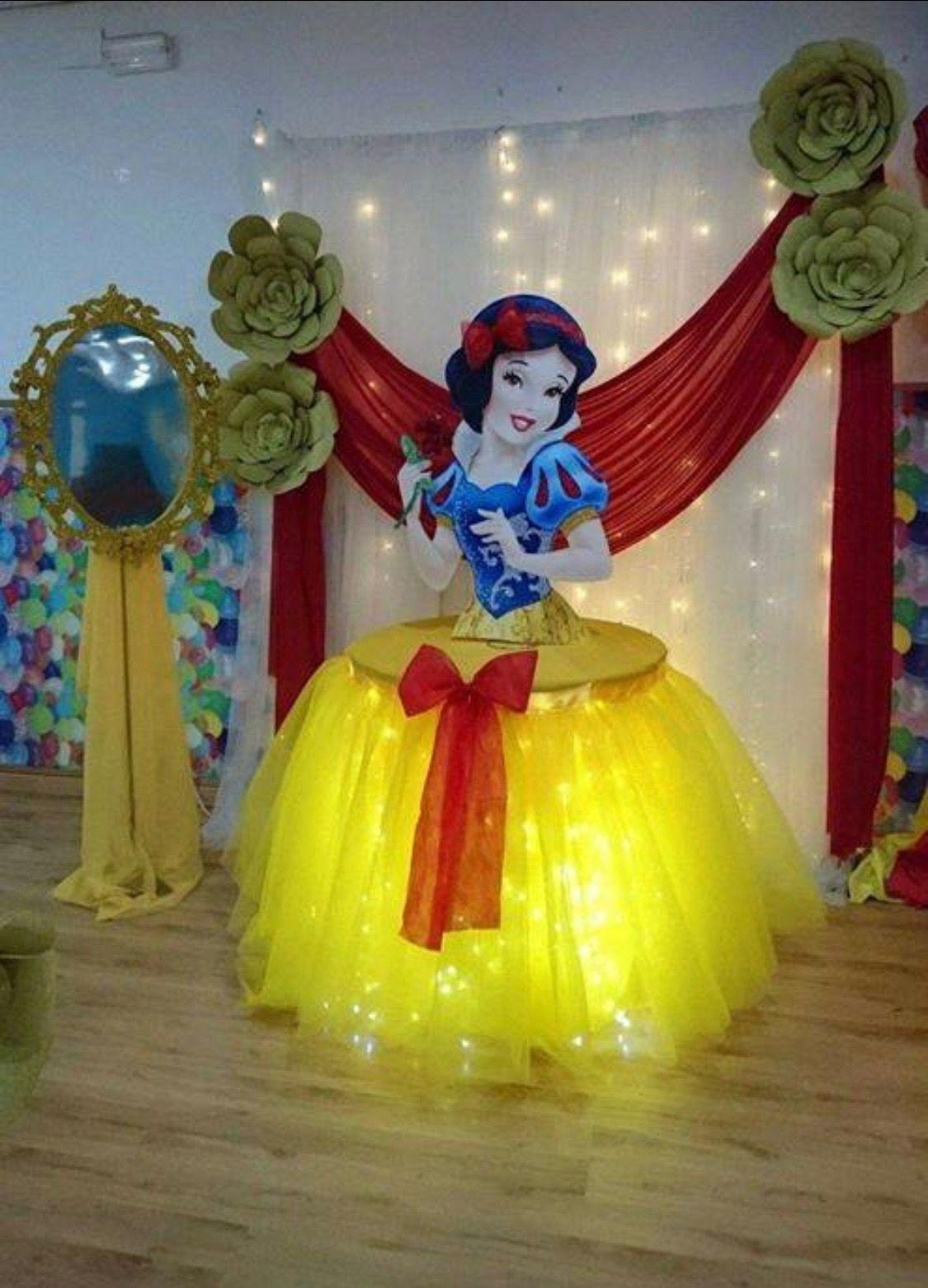 Princess Birthday Party Theme Disney Princess Birthday Party