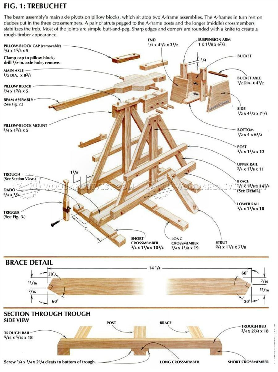 Image Result For Trebuchet Plans New Ideas Pinterest Wooden Diagram Of Our