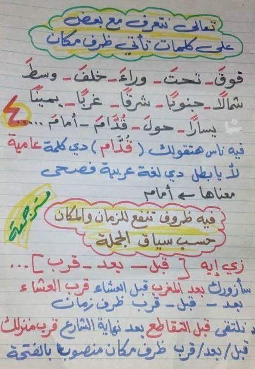 Pin By Aburakan On دروس اللغه العربية نحو Learn Arabic Language Arabic Language Learning Arabic