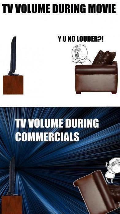 TV Volume