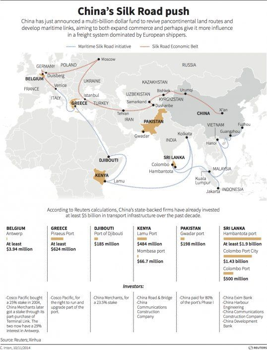 Hungary And China Signed An Accord On New Silk Road Trade Network