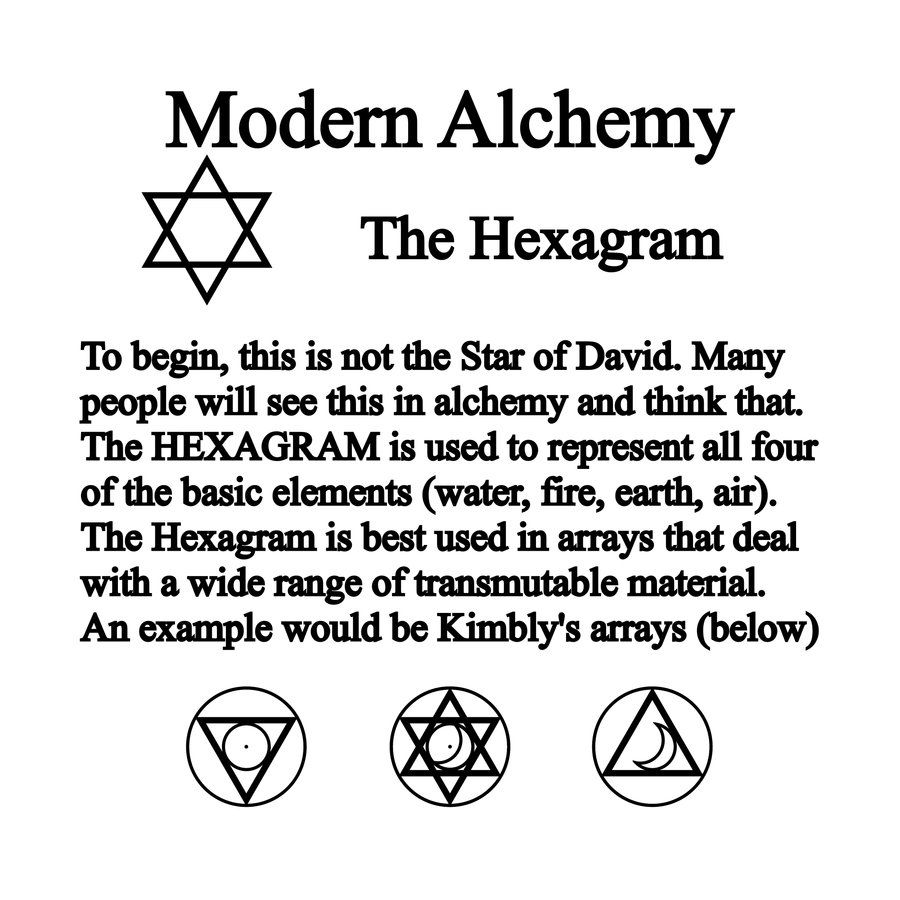 alchemy hexagram by notshurly com on alchemy hexagram by notshurly com on