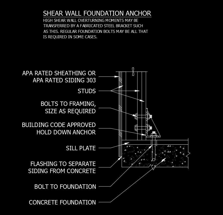 Free CAD Details-Shear Wall Foundation Anchor – CAD Design | Free
