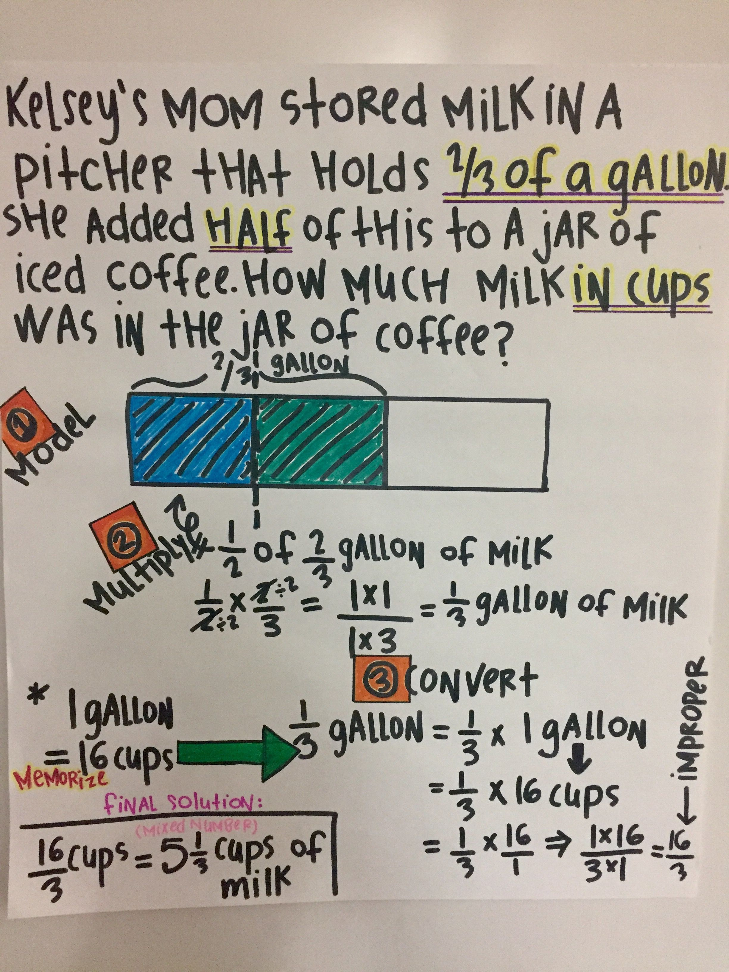 Image Result For Divide Fractions Anchor Chart