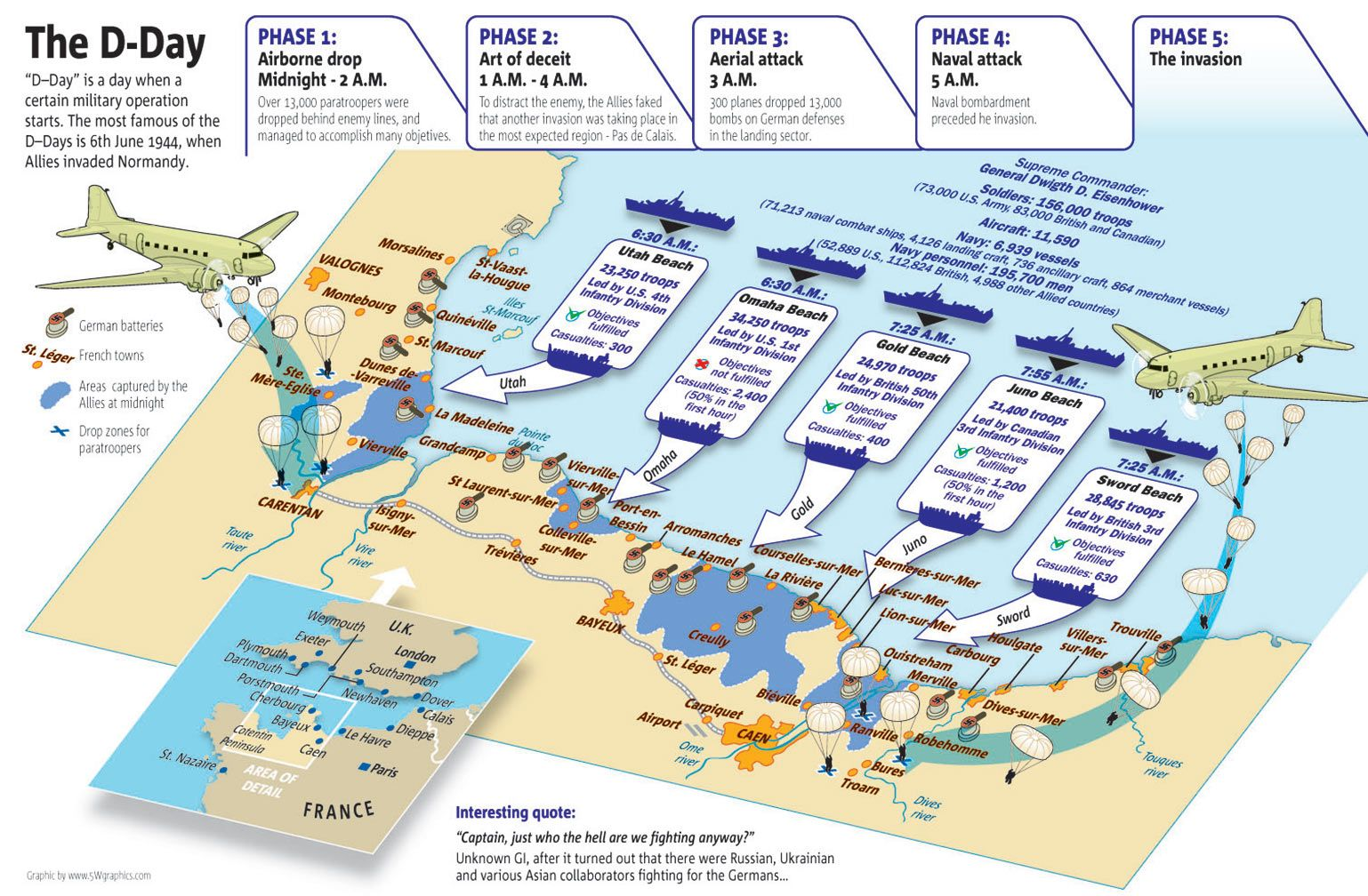 The D Day Infographic D Day Invasion D Day Normandy D Day