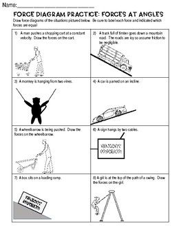 Force Diagram Practice Worksheet: Forces at Angles (Free ...