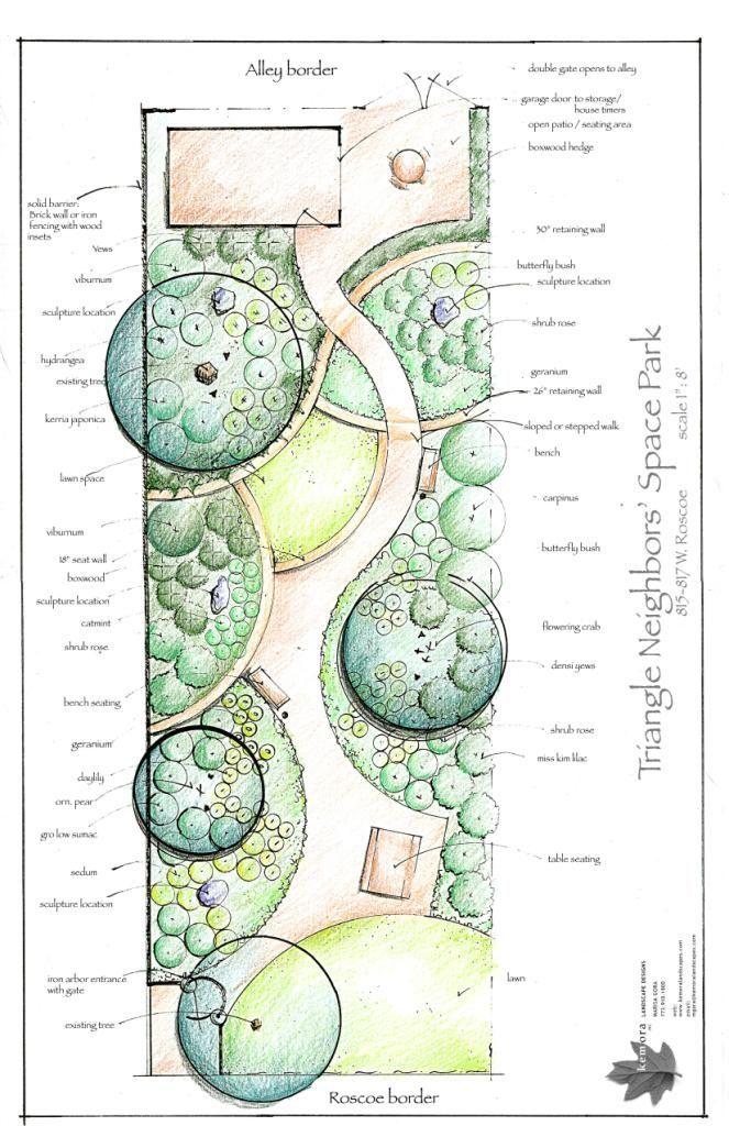 The Lake View Citizens Council Lvcc Triangle Neighbors Space Park 2020 조경 도면 정원 디자인 아이디어 정원 조경 디자인
