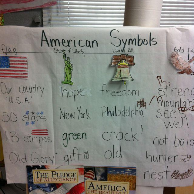 American Symbol Tree Map Kindergarten School Ideas Pinterest