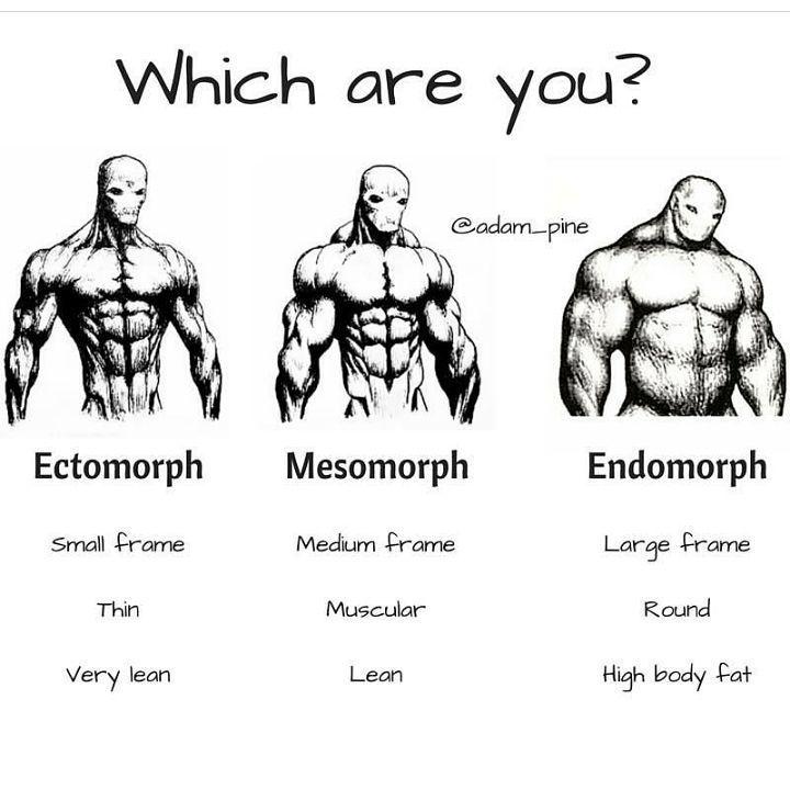 Different types of male masturbation