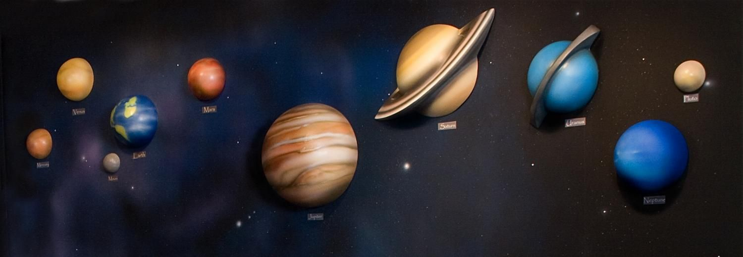 Solar System Planets 3d Wall Art Decor By Beetling Design
