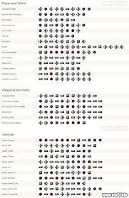 gta v cheats codes for ps4