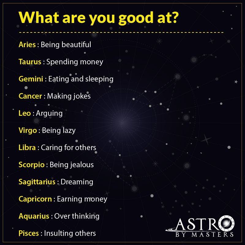 What Does Your Zodiac Sign Say About You? Get Free Online