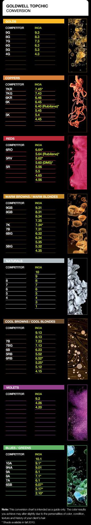 Loreal Inoa Vs Goldwell Topchic Color Conversion Chart Colour