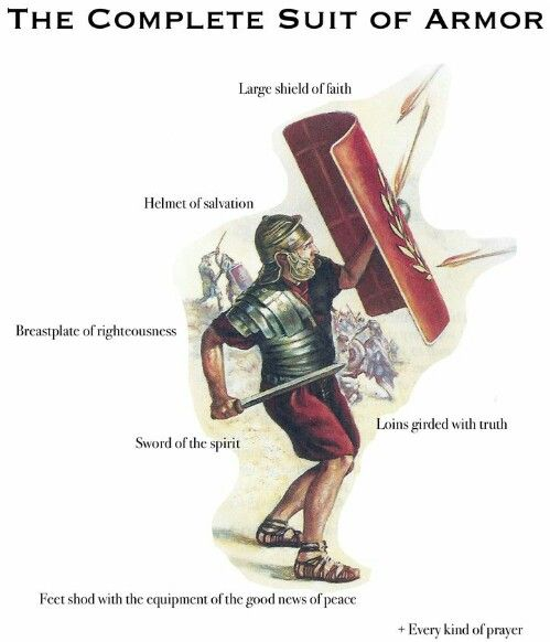 ~Jehovah's Witnesses~ ~Suit Of Armor~ ~Ephesians 6:10-20