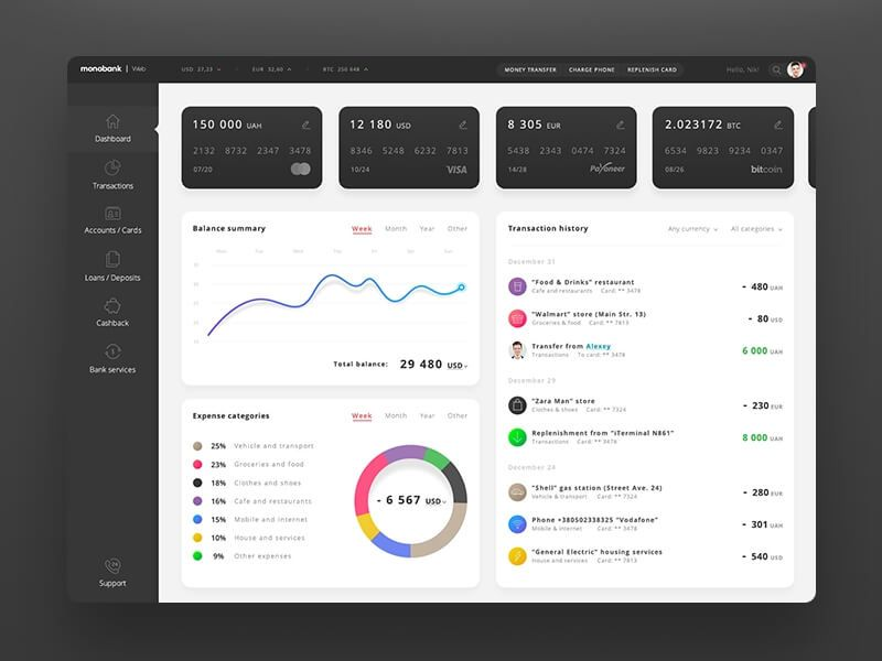 Dashboard Web Concept for Monobank