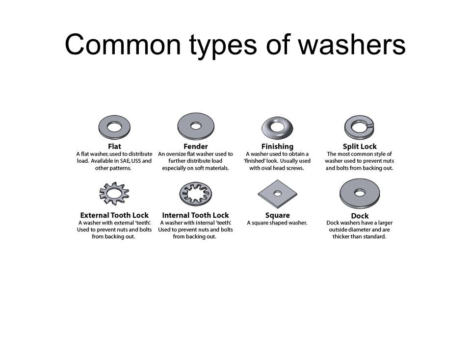 Image Result For Types Of Washers Hardware Washer Flat Washer