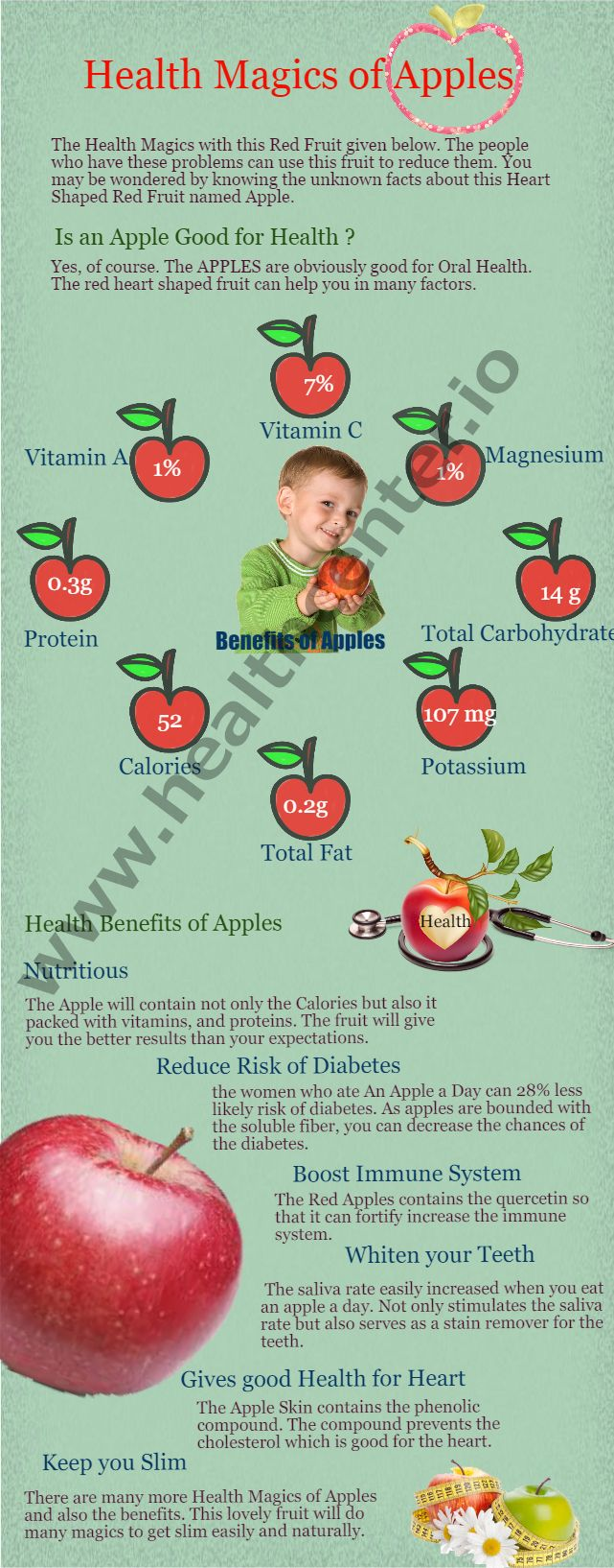 Health Magics of Apples Image Apple benefits, Red