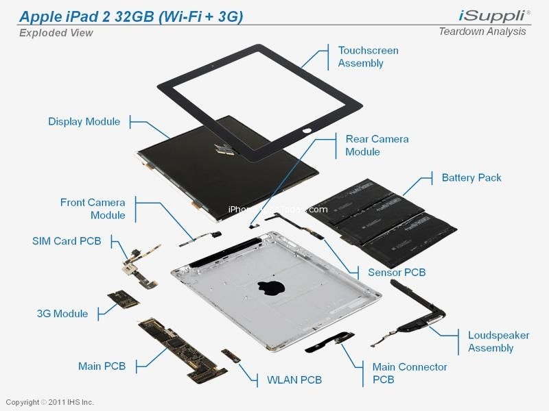 Ipad Repair Service, touc srceen replacement, lcd replacement ...