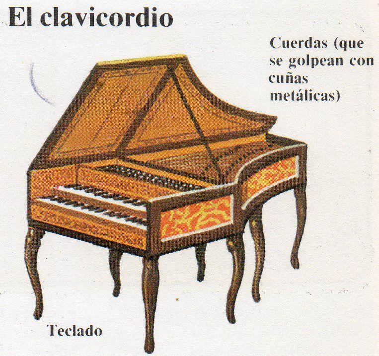 Resultado de imagen para Clavicordio