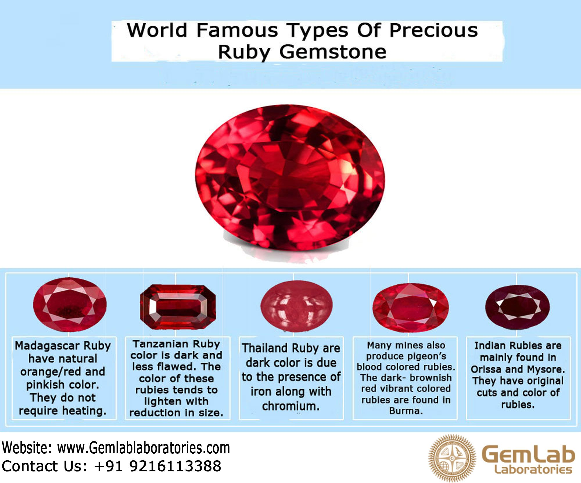 World Famous Types Of Precious Ruby Gemstone Gemstones Crystals And Gemstones Ruby